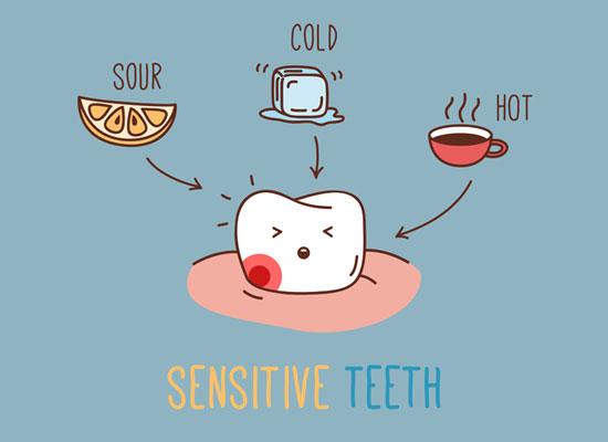 Help For Sensitive Teeth